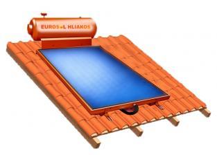 Ηλιακός θερμοσίφωνας κεραμοσκεπής INOX 160lt με συλλέκτη 2,70m Διπλής ενέργειας